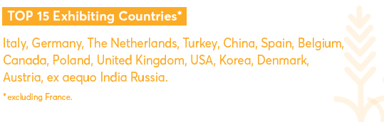 Top Exhibiting countries
