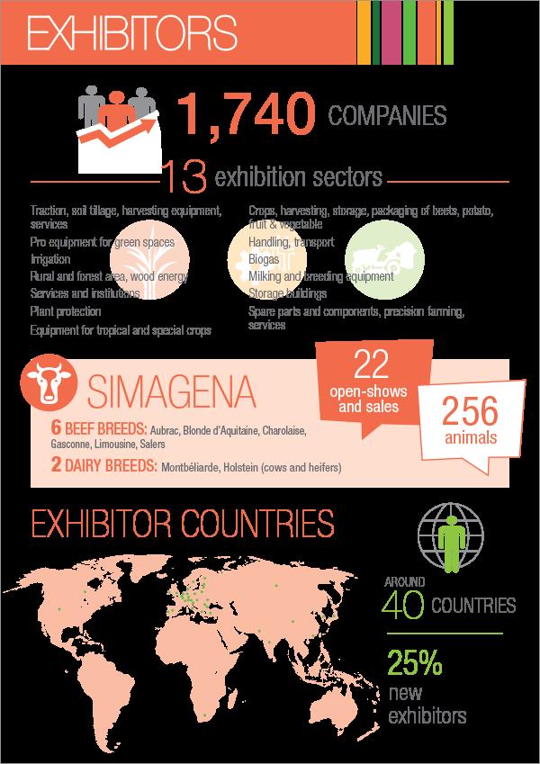 Sima2015-exhibitors-review